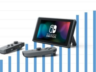 Nintendo Switch meer verkocht dan de Base PlayStation 4