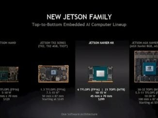 Nvidia's Latest AI Chip's contains NX