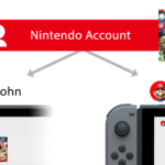 Share your digital games with your Nintendo account