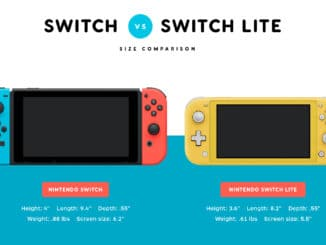 Switch Lite – New Japanese Commercial
